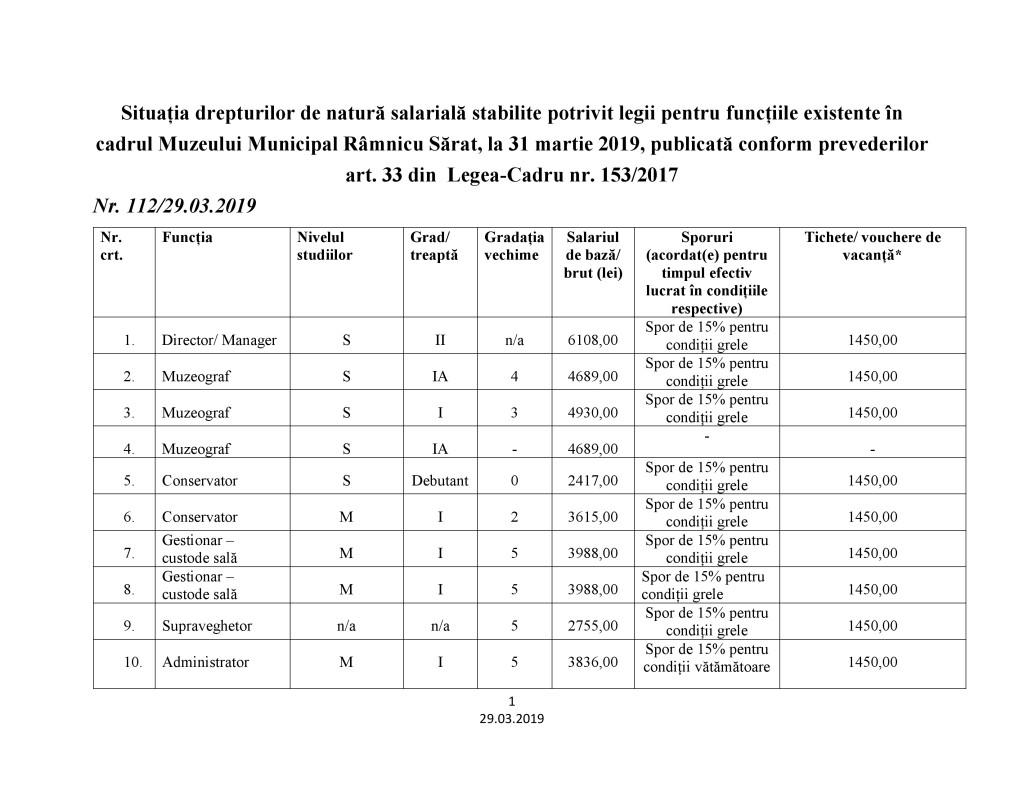 Situatia-drepturilor-de-natura-salariala-31-mart-20190001